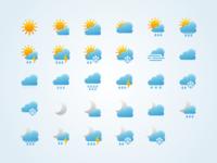 Inpocasi.cz Weather Icons