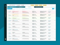 Polaris Mobility Dispatch Portal Ride List