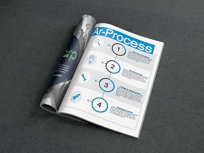 Ar-Process Proposal print design proposal illustration magazine