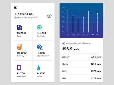 Daily ui #021 app ui monitoring app stats app dashboard monitoring dashboard
