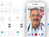 Midoconline iOS App
