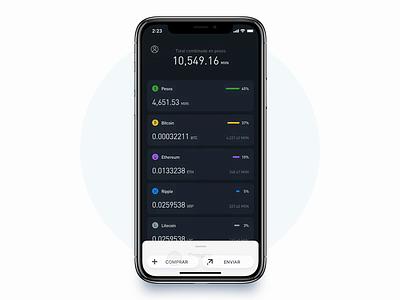 Buy, sell and send crypto principle sketch app interface interaction wallet transaction mexico fintech ethereum crypto exchange crypto blockchain bitcoin app
