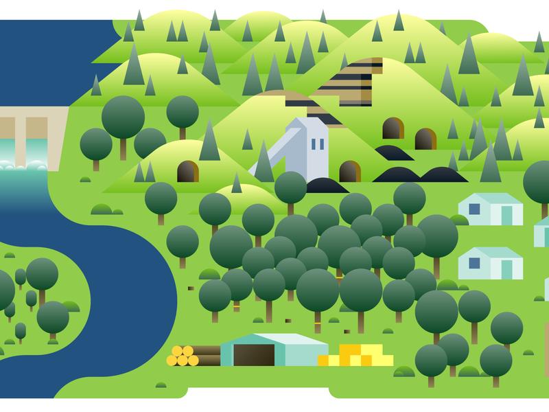 Landscape 2 landscape river forestry sawmill forest mine tree infographic illustration
