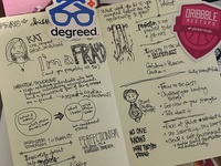 Sketch notes from PDAU/Dribbble meetup