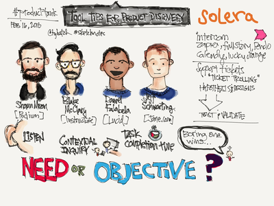 ProductTank Sketchnotes madewithpaper sketchnotes producttank