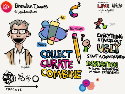 Sketchnotes from Pluralsight LIVE 2018 with Brendan Dawes process sketchnotes