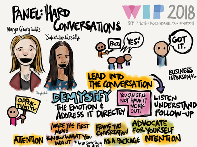 Sketchnotes Women In Product 2018: Hard Conversations sketchnotes