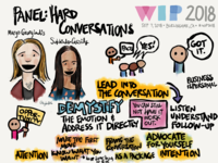 Sketchnotes Women In Product 2018: Hard Conversations