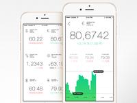 Eco Stats App
