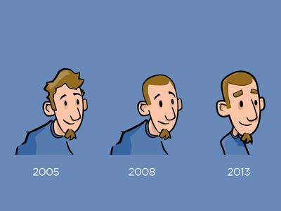 Evolution Of Brad