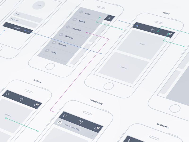 Mobile Wireframe By Online Department