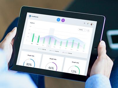 BI Graphs interface dashboard tablet bi graphs