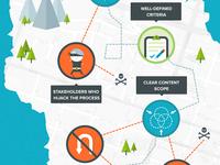 Infographic Content Audit