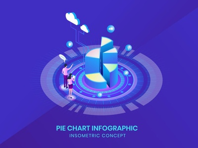 Pie Chart Infographic - Insometric Concept logo design 3d character app page 3d art 3d animation 3d illustration dashboard planning online landing page landing startup marketing illustration concept isometric infographic chart