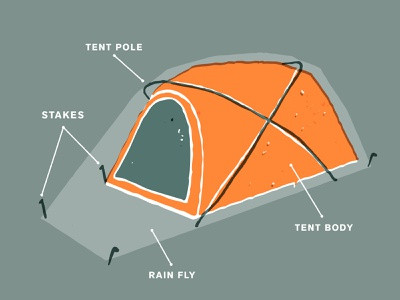 In Tents orange camping green illustration outdoors backpacking tent