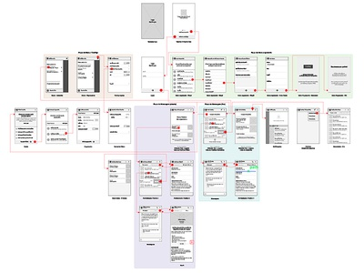 """""""Can you design my app?"""" wireframe flow app android"""
