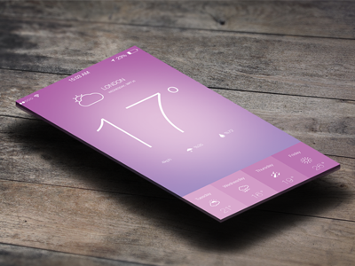 iOS 7 Weather App Free .PSD ios7 weather ui psd action perspective iphone 5s design purple white