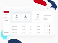Dashboard Billing Exploration pricing plan management red minimal design ux billing dashboard