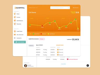 Finance Dashboard orange data-viz finance ui dashboard