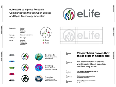 Brand Identity Redesign for eLife 🧬 article branding open science logo innovation publication research life organism bio micro fire flame seaweed science mix chemical string dna elife