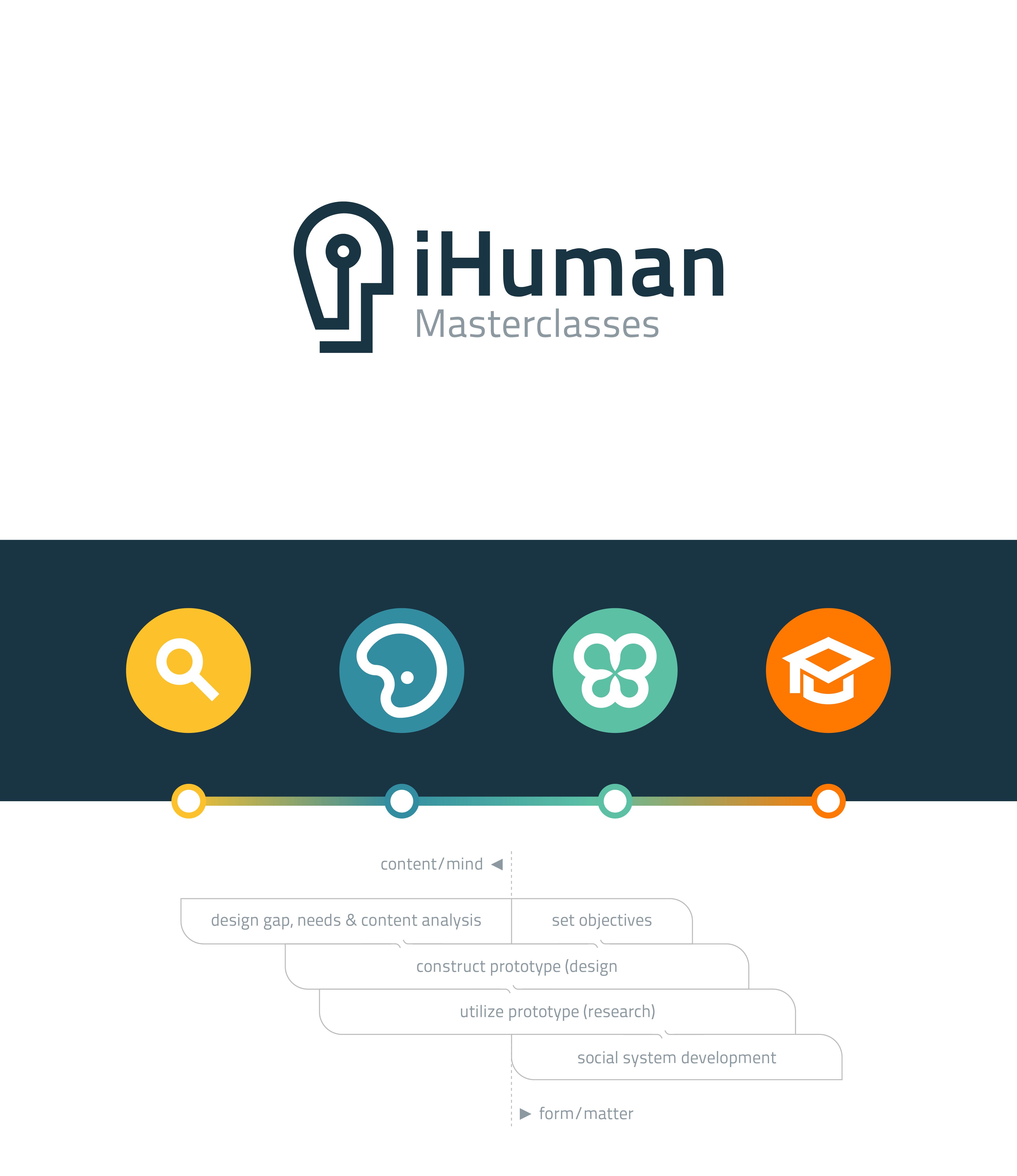 Ihuman explained
