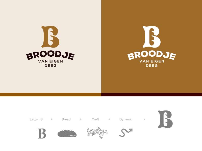 B for Bakery logo concept.   b monogram bake bakery bread letter lettering