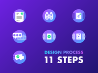 Design Process - 11 Steps