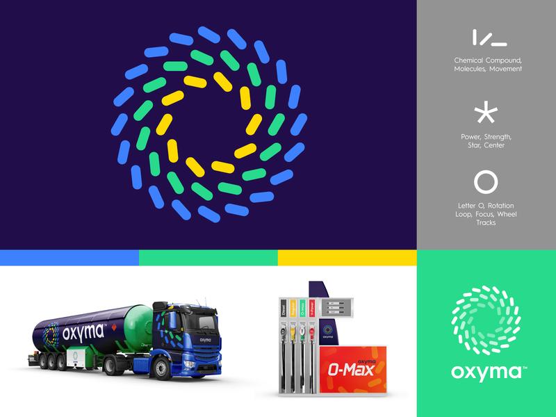 Oxyma - Visual identity morocco tracks focus monogram o center strenght movement molecule chemical gas station logo branding identity fuel power max wheel station gas