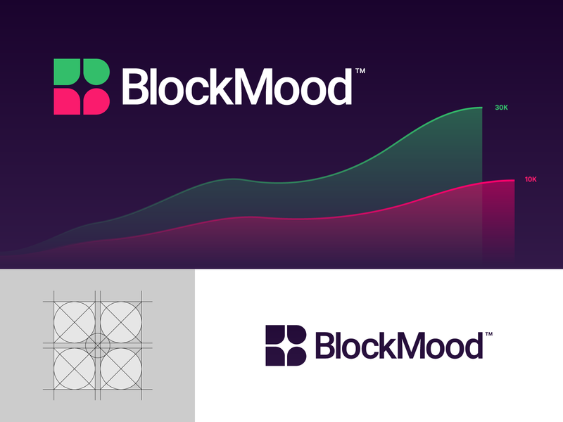 BlockMood - Logo Design logo grid monogram logo monogram design monogram b crypto logo blockchain logo blockchain cryptocurrency currency branding identity design identity crypto mood crypto logo design logo mood block