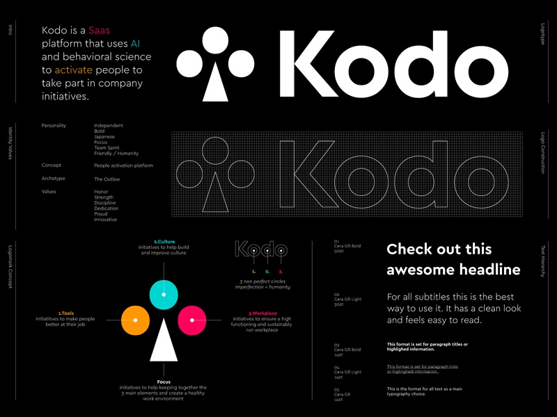 Kodo - Visual Identity concept presentation discipline platform activate behaviour enviroment work logo design visual identity branding logomark icon logo focus balance boxwood buxus tree japanese kodo