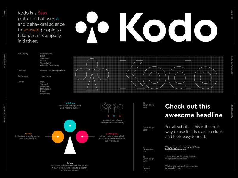 Kodo - Visual Identity concept presentation discipline platform activate behaviour enviroment work logo design visual identity branding logomark icon logo focus balance boxwood buxus tree japanese kodo