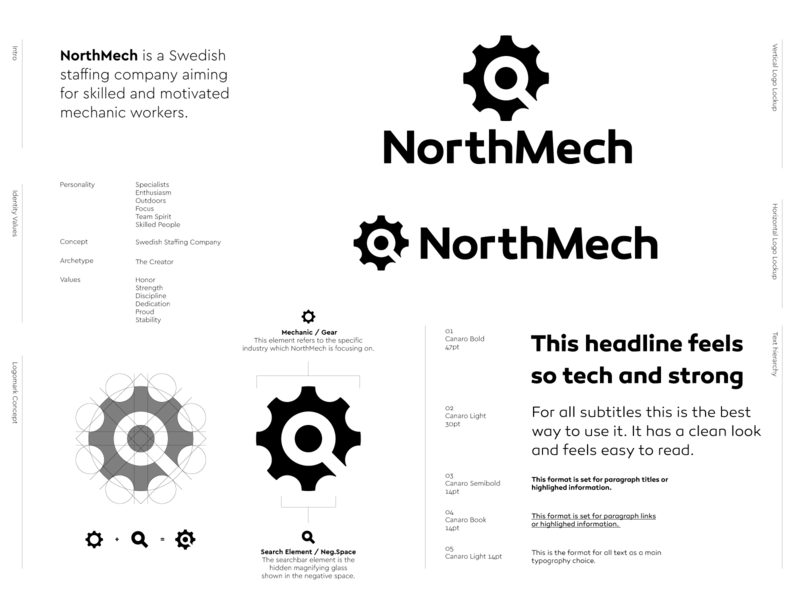 NorthMech - Logo Design 🔍⚙️ northmech logo presentation logo grid icon design branding logo identity design branding smart logo logo creative logo design north mech staffing sweden sun gear mechanic user logo icon