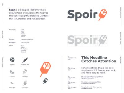 Spoir - Logo Design v4 ✍🏻