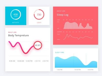 Sleeping data visualization dashboard pie chart bar chart health sleep data visualization