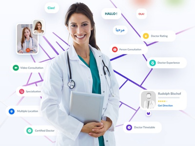 MedicalPro - Medical Directory Solution extension addon directory listing directory wordpress listingpro