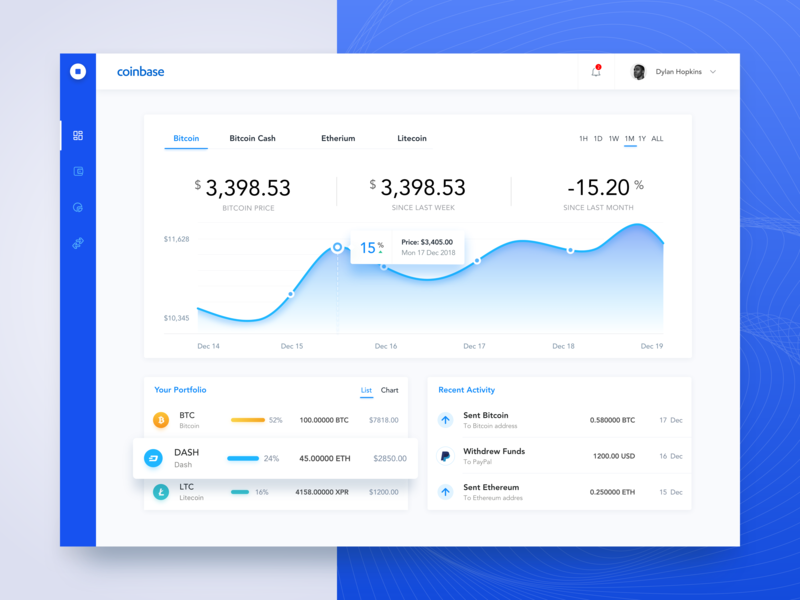 Coinbase dashboard diagram chart ethereum blockchain financial app crypto trading crypto wallet dashboard design interface web ux ui graph dashboad