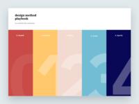 Design Method Playbook