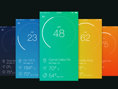 Veluzity lava lamp location weather direction speedometer ios interface design ux ui