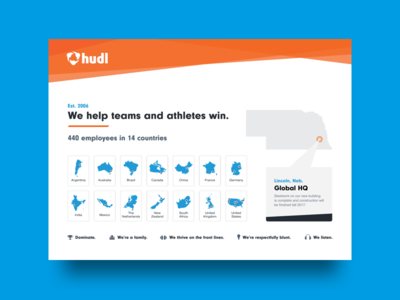 Hudl Info Sheet