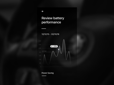Day 23 - Review battery performance typography black and white car ui ux ui mobile