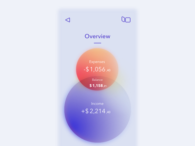 Day 25 - Balance and expense tracker ux ui app graphs balance income expenses bank
