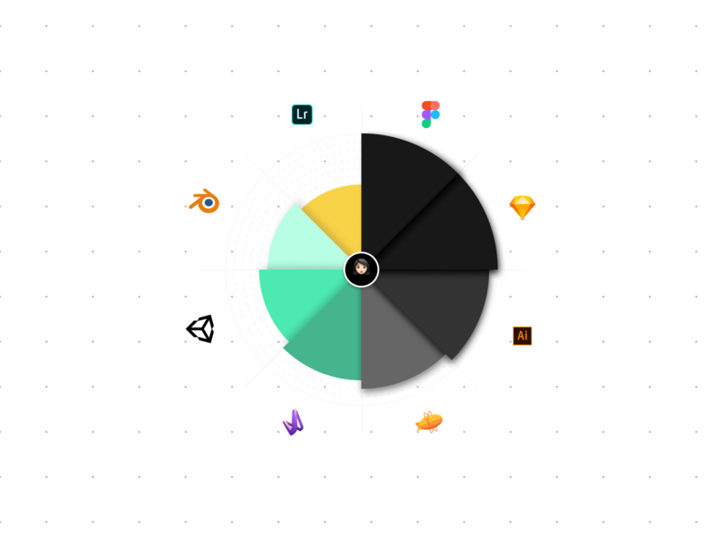 MuchSkills -Data visualization project for skills and skill set skills data visualization data ui ux