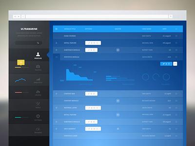 Ultramarine Admin ui ux layout interface app application widget flat clean minimal web identity blue ultramarine admin dashboard activity console
