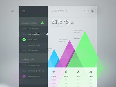 Mountaineer ui ux flat minimal mountain app widget alpine crazy green
