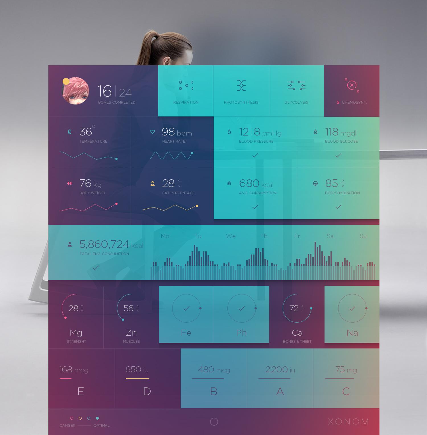 Xonom pixels