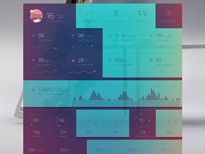 Xonom dashboard analytics health medical stats graph data chart app bars pie green