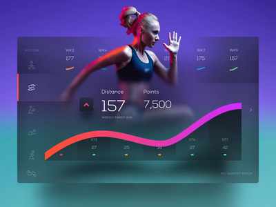 Liquid Analytics browse flow neon gallery ui  ux design app graph chart expercise sport fitness