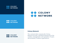 Colony Developer Product Suite