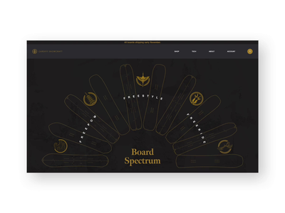 Cardiff Snowcraft Spectrum pdp snowboards interactive animation layout website ux ui ecommerce design