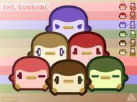 Meet The Bonbons!